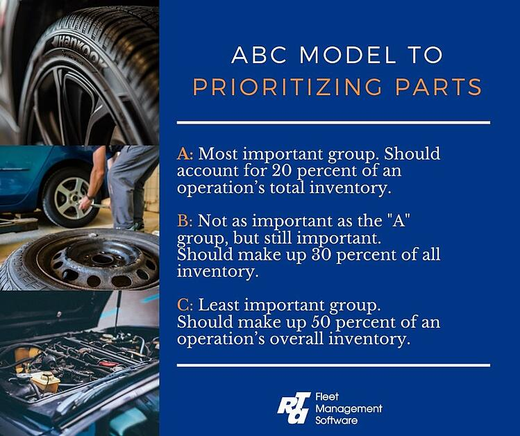 ABC model to prioritizing parts_larger font
