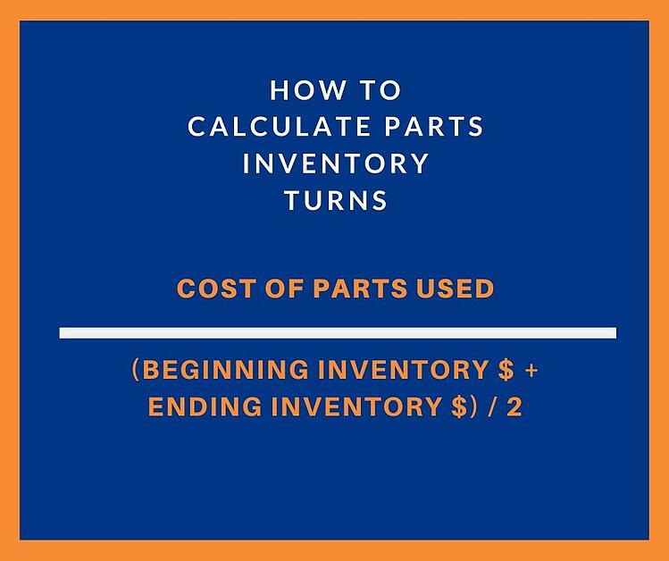 how to calculate parts inventory turns_larger fonts